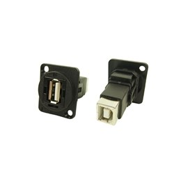 CLIFF CP30209N/NX Feedthrough Data Connectors